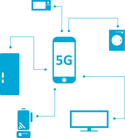 Is 5G safe for health?